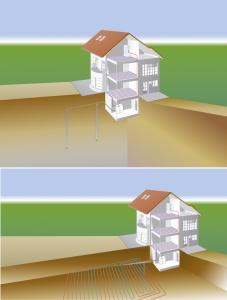 warmtepomp-grond-water